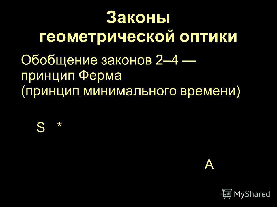 Законы геометрической оптики Обобщение законов 2–4 принцип Ферма (принцип минимального времени) S * A