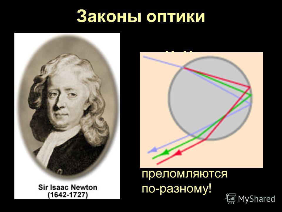 Законы оптики И. Ньютон Дисперсия света Лучи разных цветов преломляются по-разному!