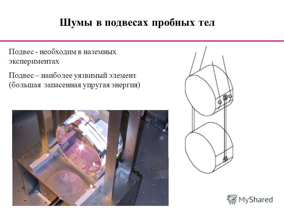 Шумы в подвесах пробных тел Подвес - необходим в наземных экспериментах Подвес – наиболее уязвимый элемент (большая запасенная упругая энергия)