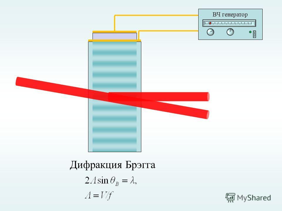 ВЧ генератор Дифракция Брэгга
