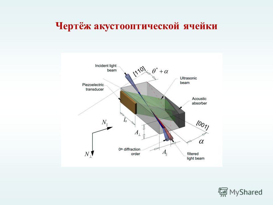 Чертёж акустооптической ячейки