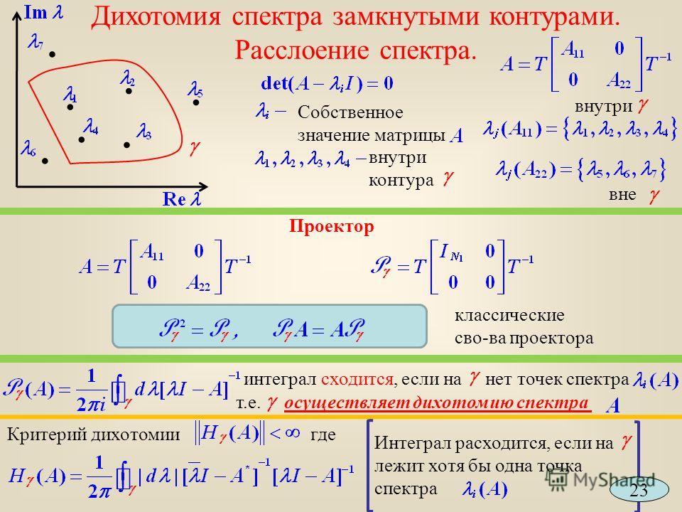 Дихотомия спектра замкнутыми контурами. Расслоение спектра........ Собственное значение матрицы внутри контура внутри вне классические сво-ва проектора интеграл сходится, если на нет точек спектра т.е. осуществляет дихотомию спектра Критерий дихотоми