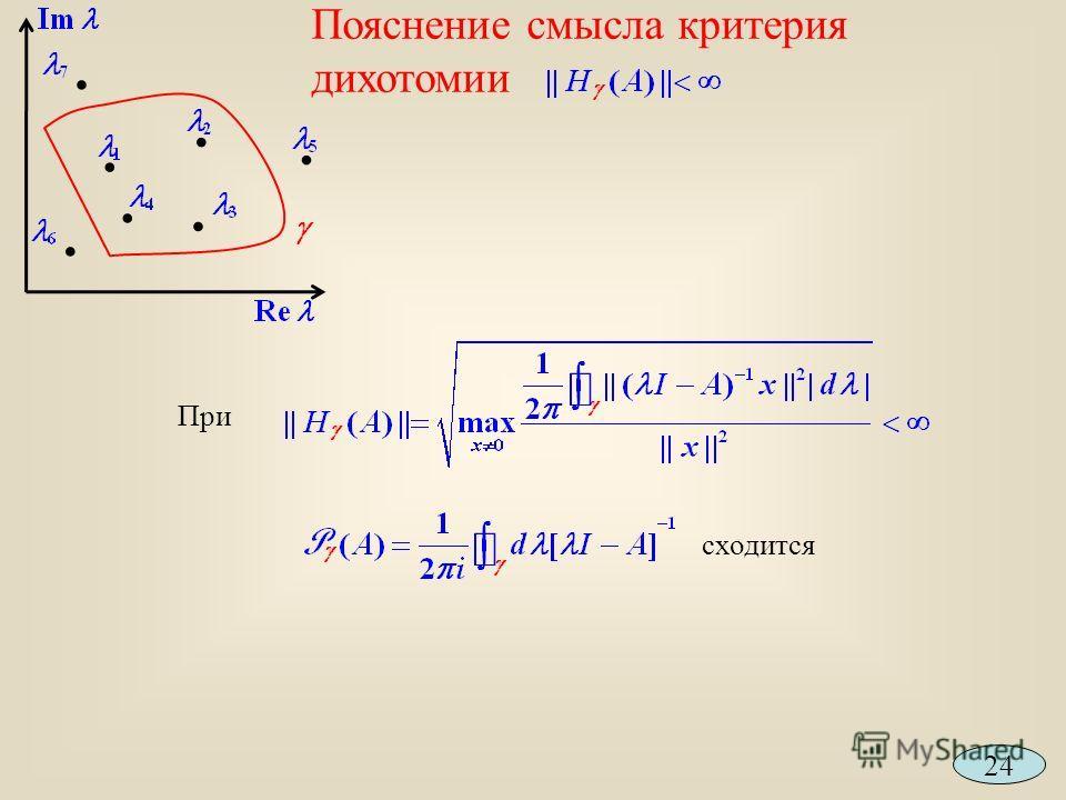 ....... При сходится Пояснение смысла критерия дихотомии 24