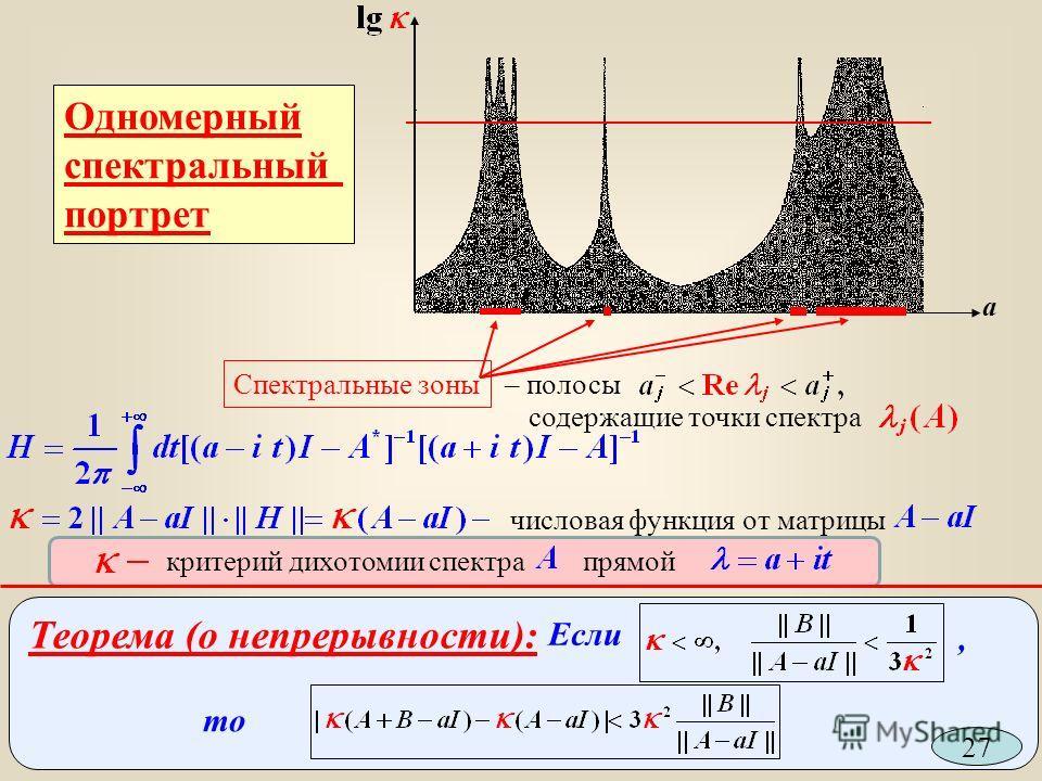 a Спектральные зоны – полосы содержащие точки спектра Одномерный спектральный портрет 27 Теорема (о непрерывности): Если то, числовая функция от матрицы критерий дихотомии спектрапрямой