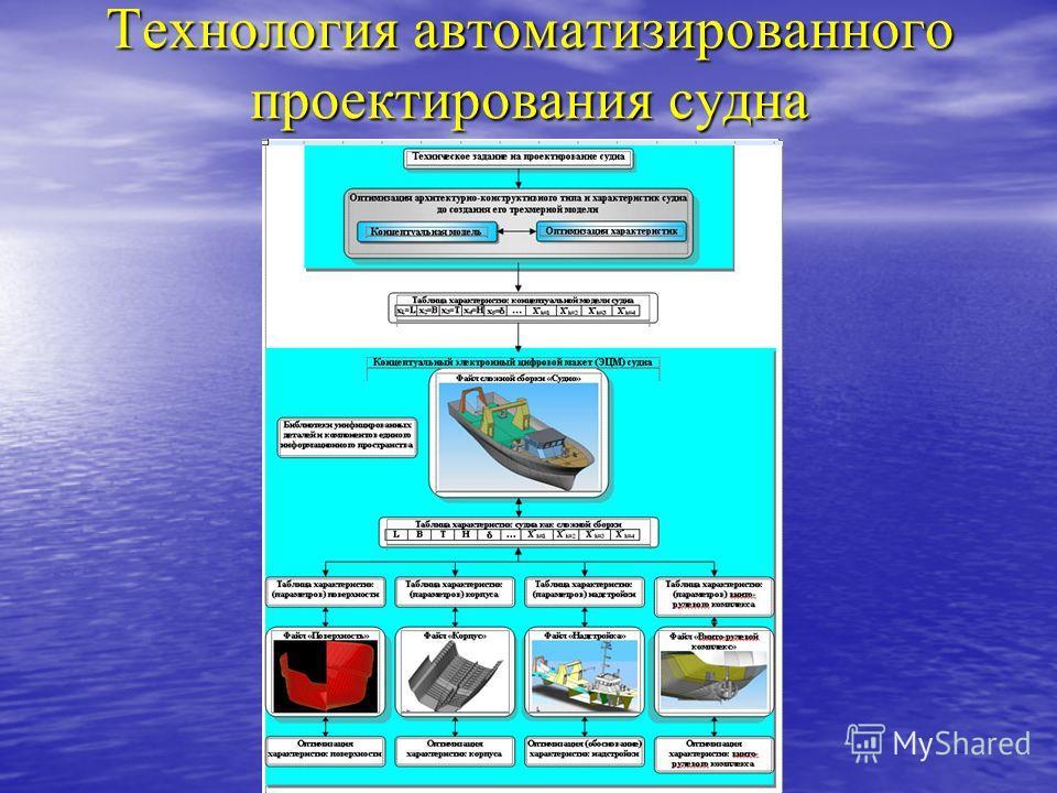 Технология автоматизированного проектирования судна