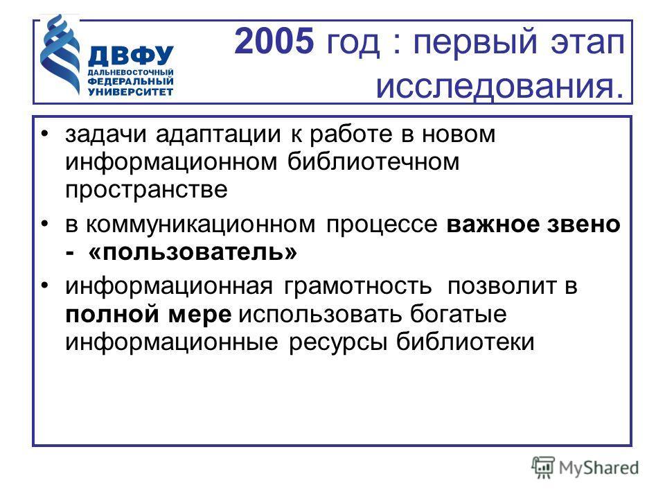 2005 год : первый этап исследования. задачи адаптации к работе в новом информационном библиотечном пространстве в коммуникационном процессе важное звено - «пользователь» информационная грамотность позволит в полной мере использовать богатые информаци