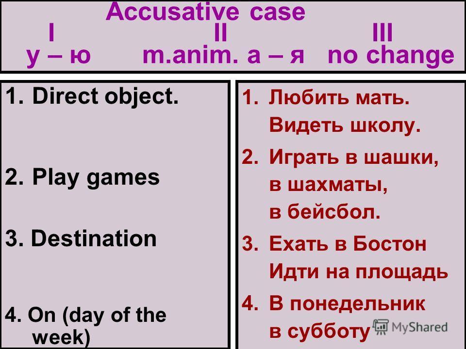 Accusative case I II III у – ю m.anim. а – я no change 1.Direct object. 2.Play games 3. Destination 4. On (day of the week) 1.Любить мать. Видеть школу. 2.Играть в шашки, в шахматы, в бейсбол. 3.Ехать в Бостон Идти на площадь 4.В понедельник в суббот
