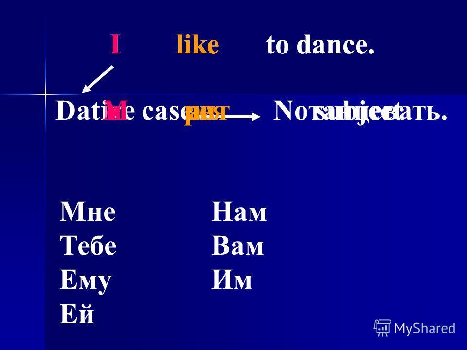 Iliketo dance. Dative caseNo subjectМ Ilike нравится to dance. танцевать.не Мне Тебе Ему Ей Нам Вам Им
