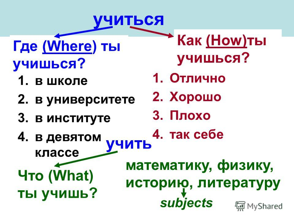 английский 3 класс перевести