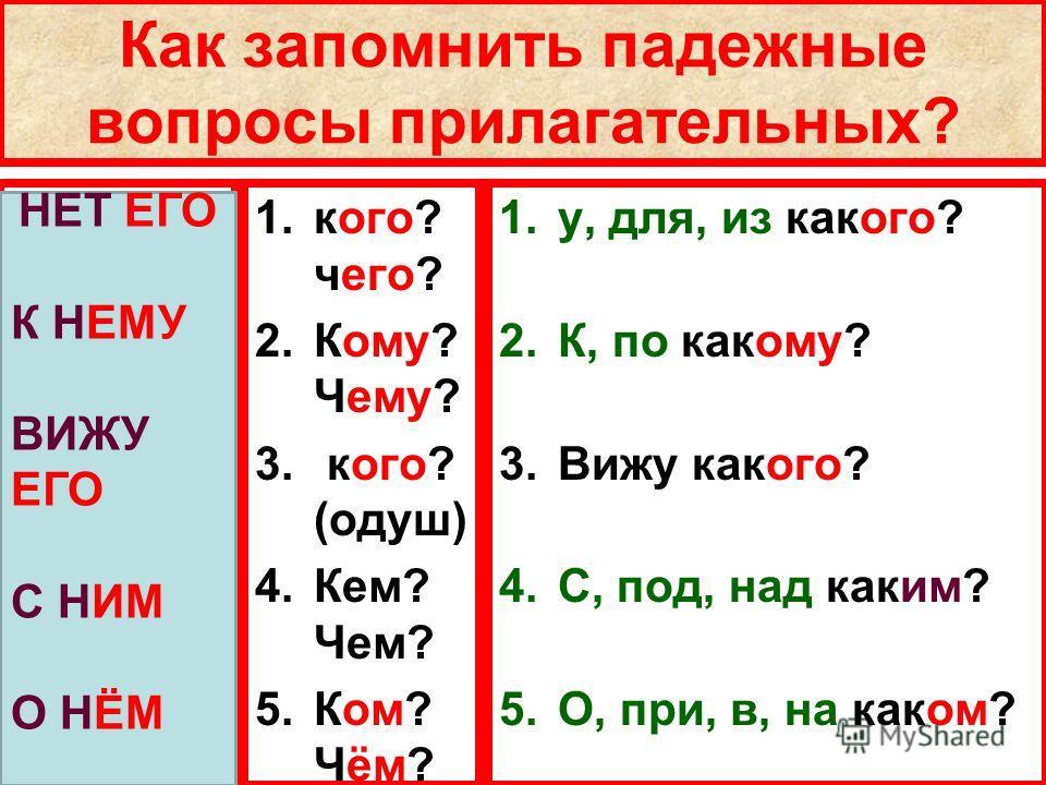 Как запомнить падежные вопросы прилагательных? 1.Род.п. 2.Дат.п. 3.Вин.п. 4.Тв.п. 5.Пр.п. 1.у, для, из какого? 2.К, по какому? 3.Вижу какого? 4.С, под, над каким? 5.О, при, в, на каком? 1.кого? чего? 2.Кому? Чему? 3. кого? (одуш) 4.Кем? Чем? 5.Ком? Ч