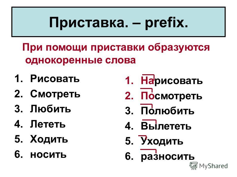 Приставка. – prefix. 1.Рисовать 2.Смотреть 3.Любить 4.Лететь 5.Ходить 6.носить При помощи приставки образуются однокоренные слова 1.Нарисовать 2.Посмотреть 3.Полюбить 4.Вылететь 5.Уходить 6.разносить