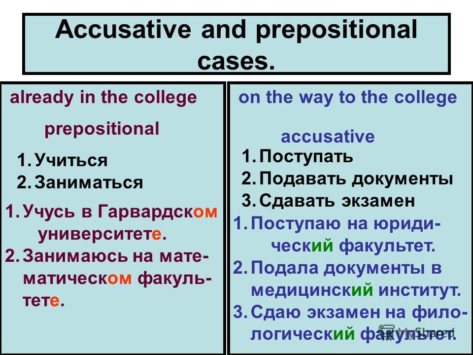 Accusative and prepositional cases. already in the college on the way to the college prepositional accusative 1.Учиться 2.Заниматься 1.Поступать 2.Подавать документы 3.Сдавать экзамен 1.Учусь в Гарвардском университете. 2.Занимаюсь на мате- матическо