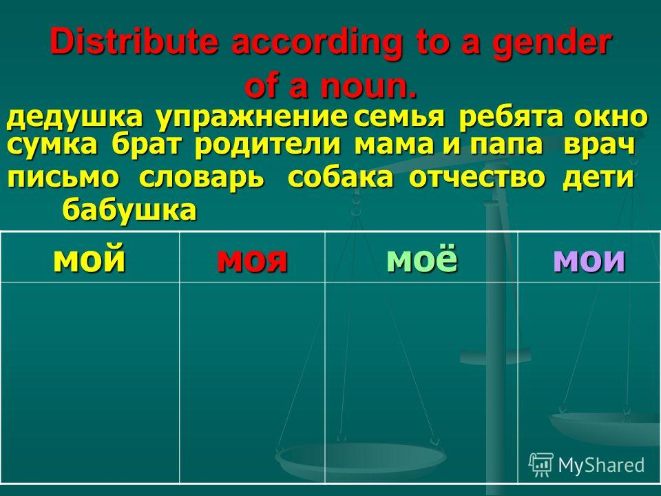 Distribute according to a gender of a noun. моймоямоёмои дедушкаупражнениесемьяребятаокно сумкабратродители мама и папа словарьписьмо врач собакаотчестводети бабушка