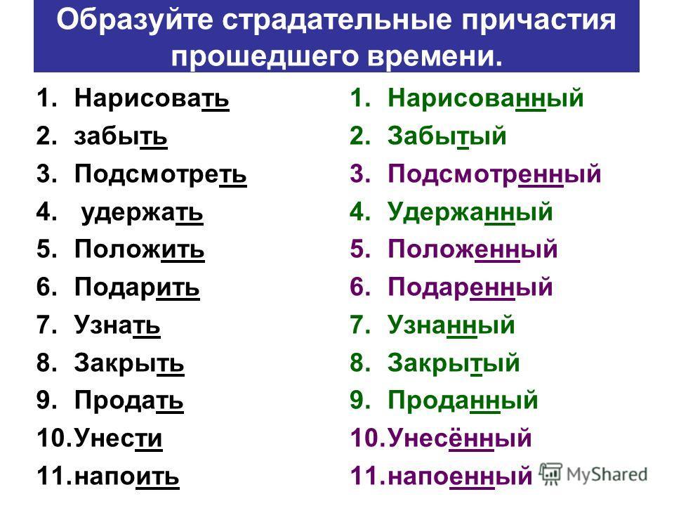 Образуйте страдательные причастия прошедшего времени. 1.Нарисовать 2.забыть 3.Подсмотреть 4. удержать 5.Положить 6.Подарить 7.Узнать 8.Закрыть 9.Продать 10.Унести 11.напоить 1.Нарисованный 2.Забытый 3.Подсмотренный 4.Удержанный 5.Положенный 6.Подарен