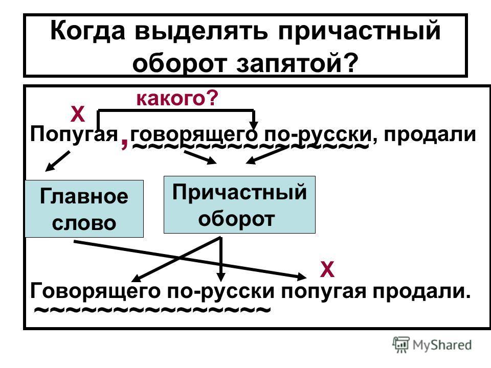 Когда выделять причастный оборот запятой? Попугая говорящего по-русски, продали Говорящего по-русски попугая продали. X Причастный оборот Главное слово ~~~~~~~~~~~~~~~, X ~~~~~~~~~~~~~~~ какого?
