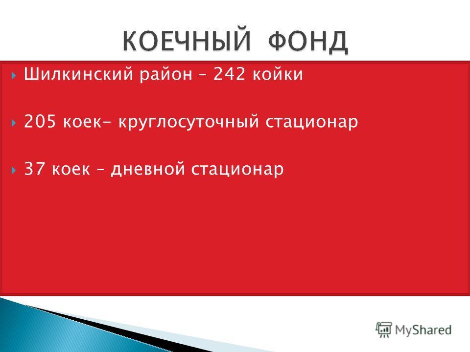 Шилкинский район – 242 койки 205 коек- круглосуточный стационар 37 коек – дневной стационар