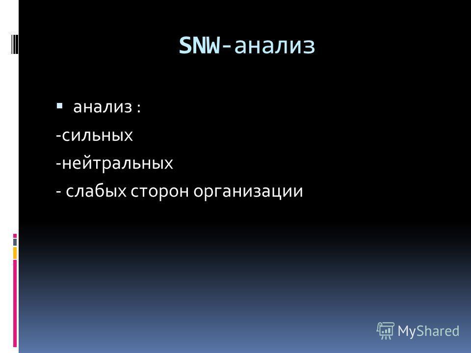 SNW-анализ анализ : -сильных -нейтральных - слабых сторон организации