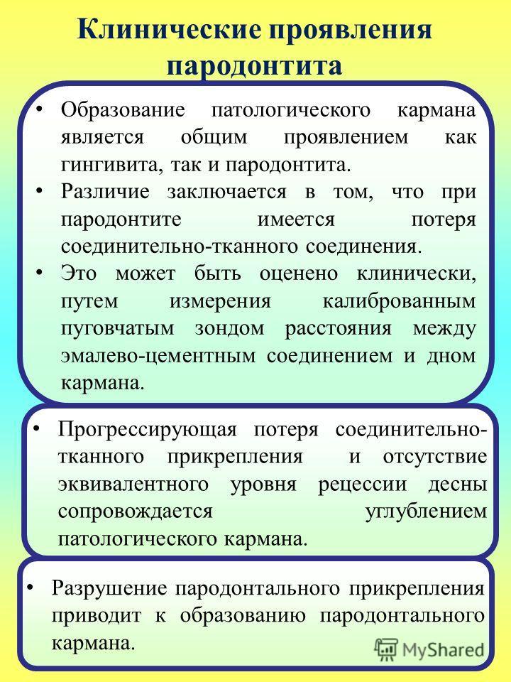 Клинические проявления пародонтита Образование патологического кармана является общим проявлением как гингивита, так и пародонтита. Различие заключается в том, что при пародонтите имеется потеря соединительно-тканного соединения. Это может быть оцене