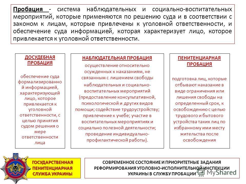 ГОСУДАРСТВЕННАЯ ПЕНИТЕНЦИАРНАЯ СЛУЖБА УКРАИНЫ НАБЛЮДАТЕЛЬНАЯ ПРОБАЦИЯ осуществление относительно осужденных к наказаниям, не связанным с лишением свободы наблюдательных и социально- воспитательных мероприятий (предоставление консультативной, психолог