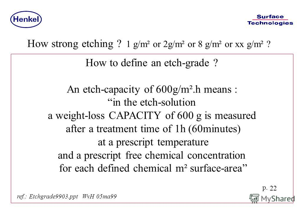 p. 22 How to define an etch-grade ? An etch-capacity of 600g/m².h means : in the etch-solution a weight-loss CAPACITY of 600 g is measured after a treatment time of 1h (60minutes) at a prescript temperature and a prescript free chemical concentration