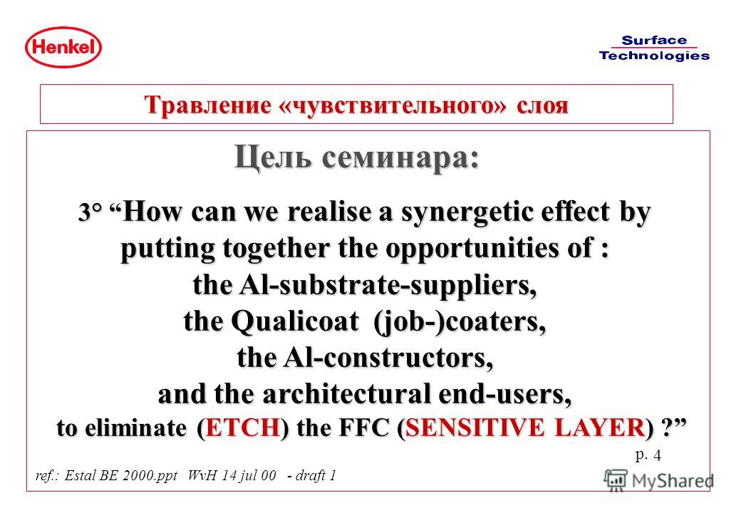 p. 4 Цель семинара: 3° How can we realise a synergetic effect by putting together the opportunities of : the Al-substrate-suppliers, the Qualicoat (job-)coaters, the Al-constructors, and the architectural end-users, to eliminate (ETCH) the FFC (SENSI