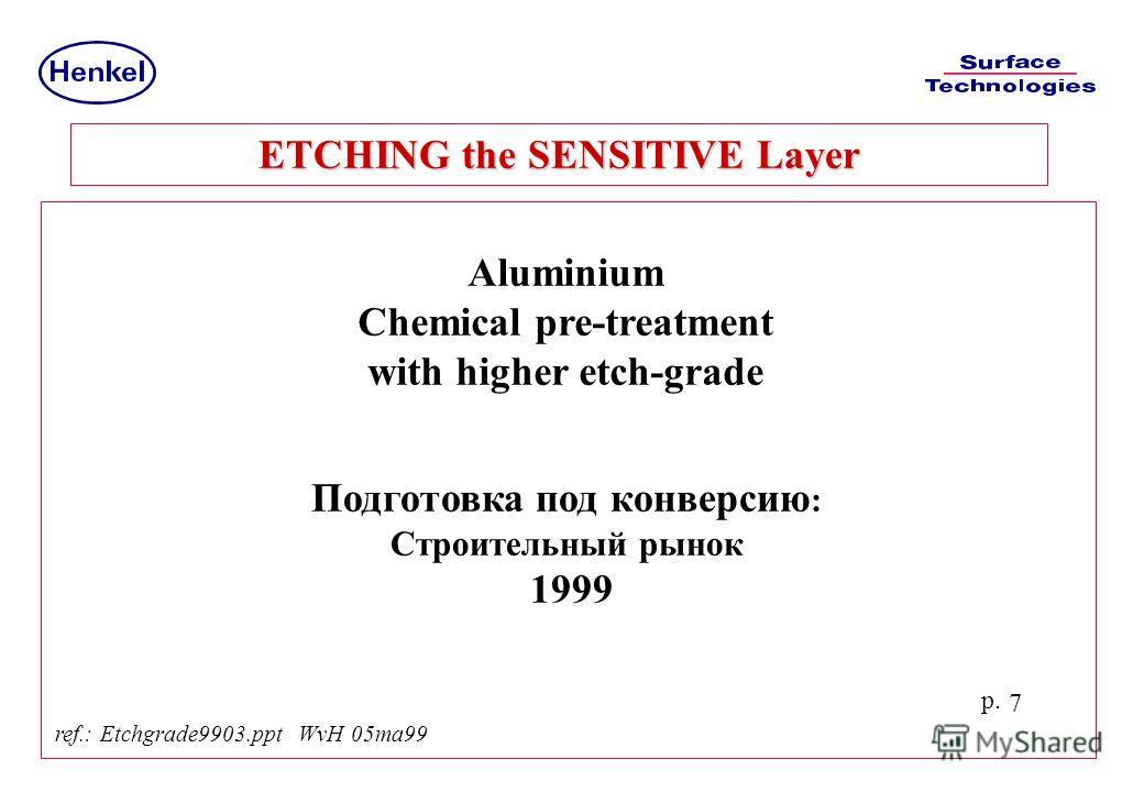 p. 7 Aluminium Chemical pre-treatment with higher etch-grade Подготовка под конверсию : Строительный рынок 1999 ref.: Etchgrade9903.ppt WvH 05ma99 ETCHING the SENSITIVE Layer