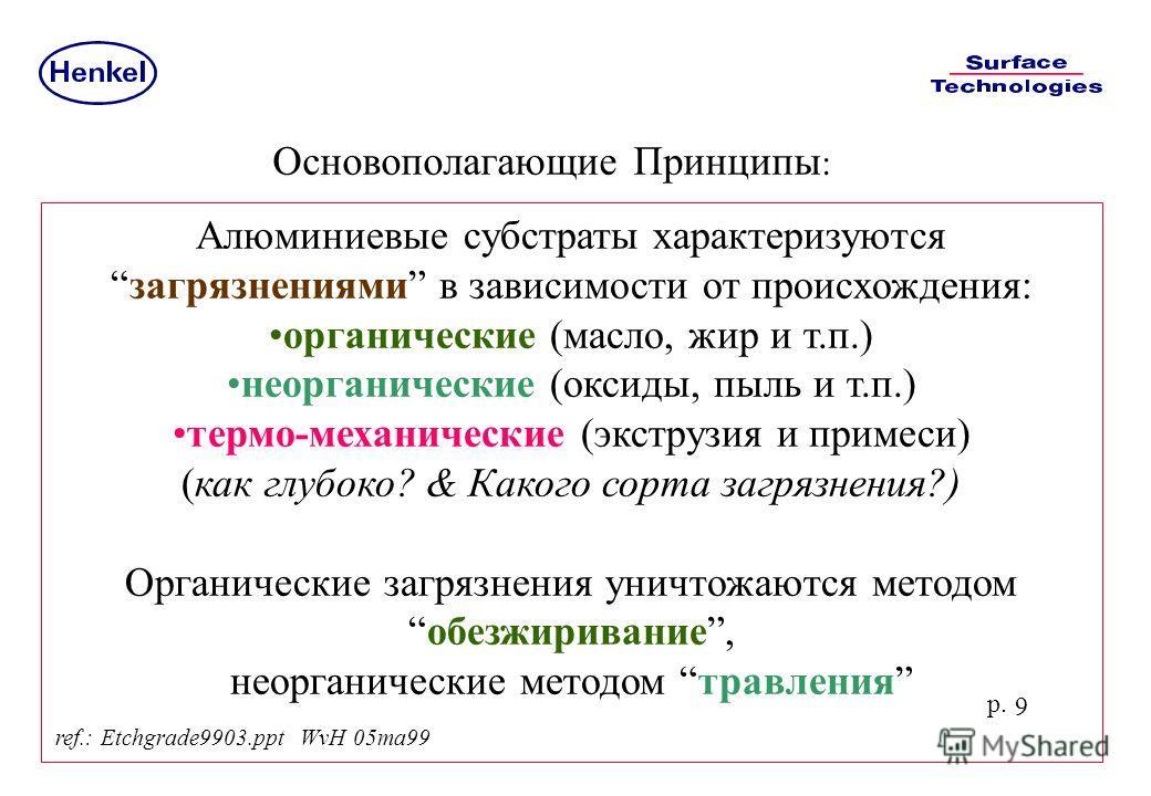p. 9 Алюминиевые субстраты характеризуютсязагрязнениями в зависимости от происхождения: органические (масло, жир и т.п.) неорганические (оксиды, пыль и т.п.) термо-механические (экструзия и примеси) (как глубоко? & Какого сорта загрязнения?) Органиче