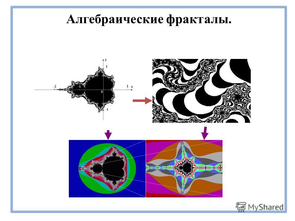 Алгебраические фракталы.