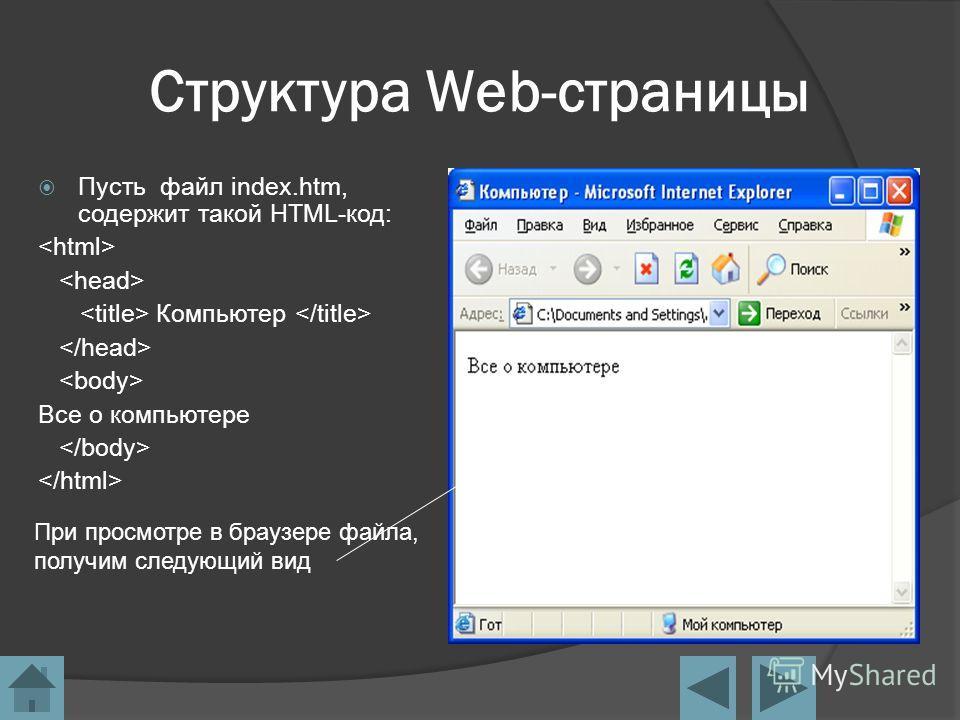 Структура Web-страницы Пусть файл index.htm, содержит такой HTML-код: Компьютер Все о компьютере При просмотре в браузере файла, получим следующий вид