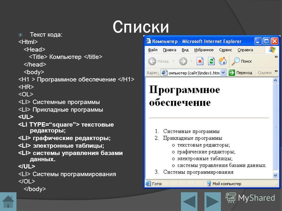Списки Текст кода: Компьютер Программное обеспечение Системные программы Прикладные программы текстовые редакторы; графические редакторы; электронные таблицы; системы управления базами данных. Системы программирования