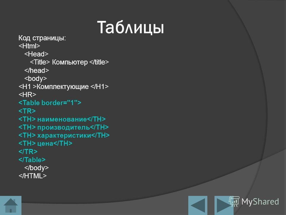 Таблицы Код страницы: Компьютер Комплектующие наименование производитель характеристики цена