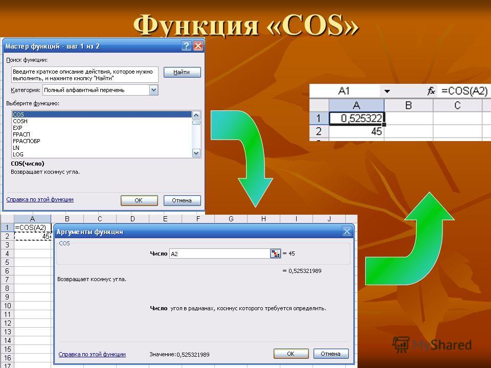 Функция «COS» Функция «COS»