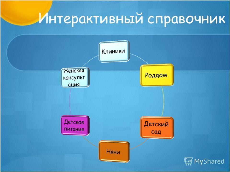 Интерактивный справочник