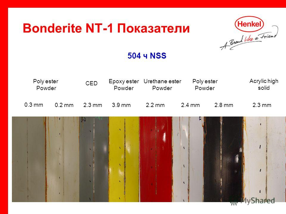 Bonderite NT-1 Показатели 504 ч NSS Poly ester Powder CED Epoxy ester Powder Urethane ester Powder Poly ester Powder Acrylic high solid 0.3 mm 0.2 mm2.3 mm3.9 mm2.2 mm2.4 mm2.8 mm2.3 mm