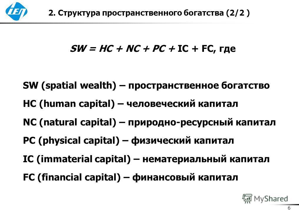 2. Структура пространственного богатства (2/2 ) 6 SW = HC + NC + PC + IC + FC, где SW (spatial wealth) – пространственное богатство HC (human capital) – человеческий капитал NC (natural capital) – природно-ресурсный капитал PC (physical capital) – фи