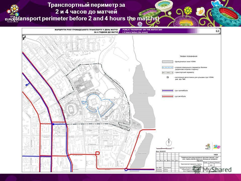 Транспортный периметр за 2 и 4 часов до матчей (transport perimeter before 2 and 4 hours the matchs)