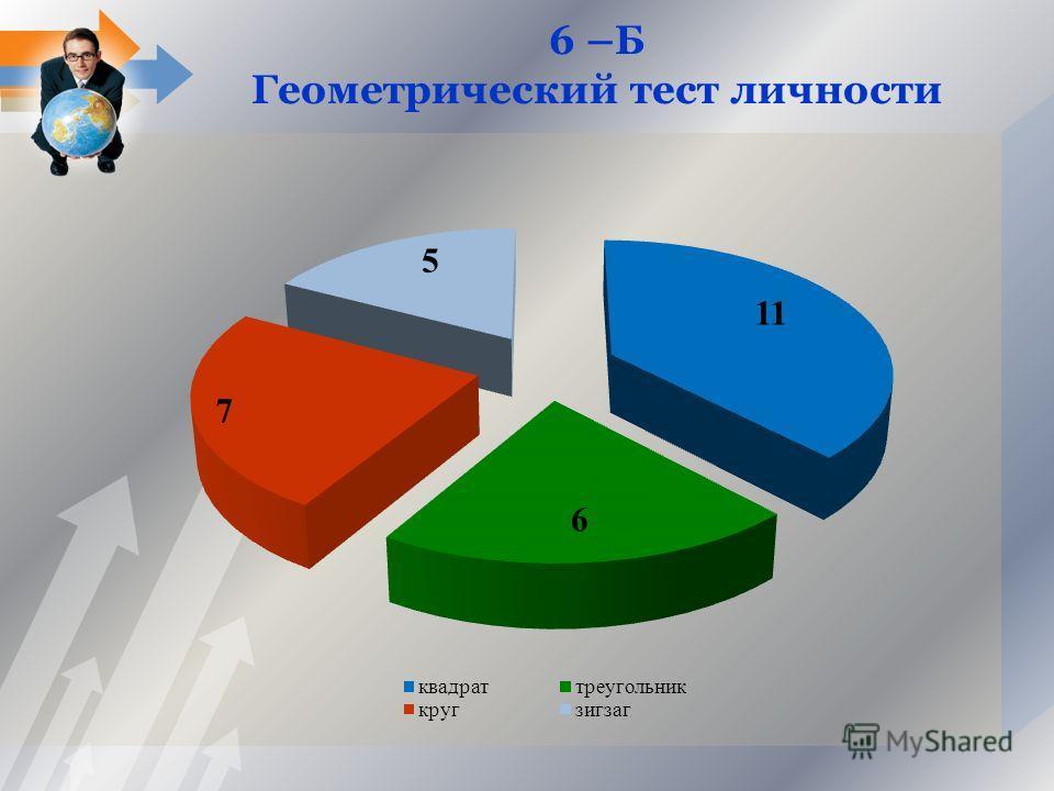 6 –Б Геометрический тест личности