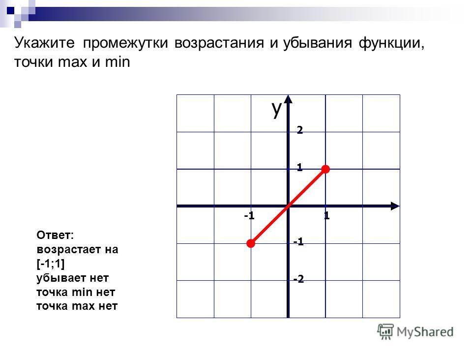 Укажите промежутки возрастания и убывания функции, точки max и min у 2121 -2 -1 1 Ответ: возрастает на [-1;1] убывает нет точка min нет точка max нет