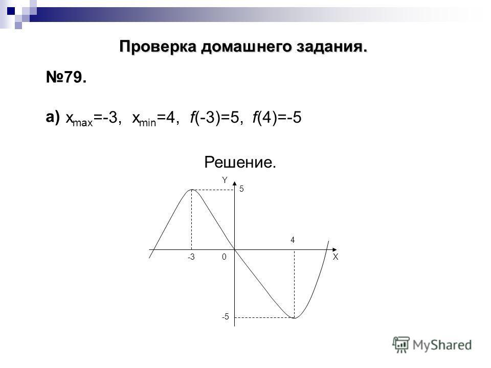 Проверка домашнего задания. Решение. 79. а) x max =-3, x min =4, f(-3)=5, f(4)=-5 Y 5 -3 -5 4 X0