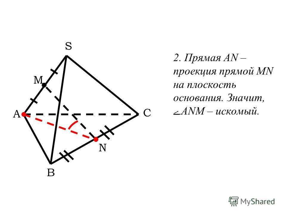 2. Прямая AN – проекция прямой MN на плоскость основания. Значит, ے ANM – искомый. S A C B M N