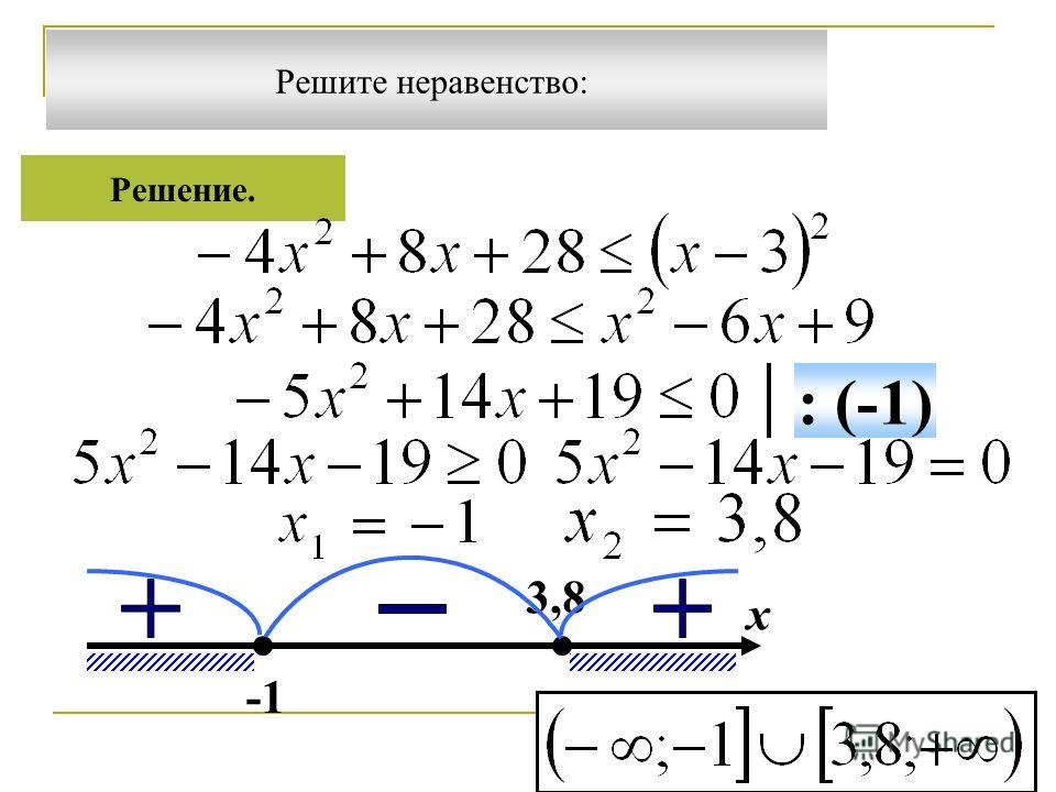Решите неравенство: Решение. х 3,8 : (-1)