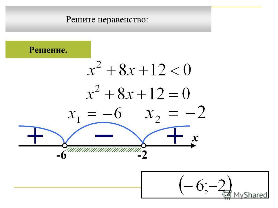 Решите неравенство: Решение. х -6-2