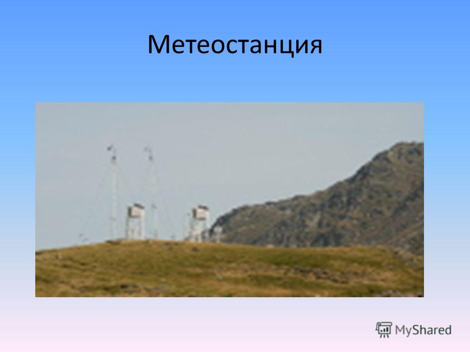 Изучение атмосферы Шары-зонды