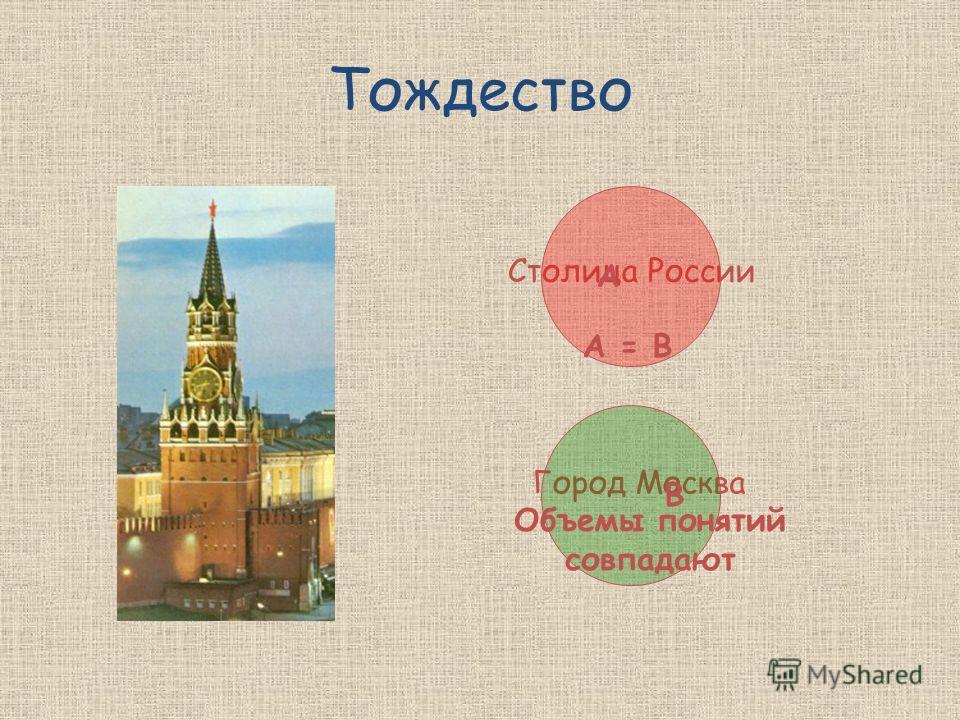 Тождество Столица России Город Москва А В А = В Объемы понятий совпадают