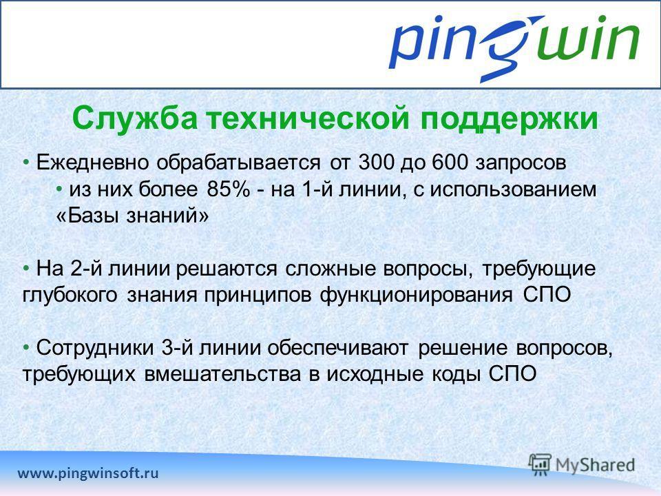 Служба технической поддержки www.pingwinsoft.ru Ежедневно обрабатывается от 300 до 600 запросов из них более 85% - на 1-й линии, с использованием «Базы знаний» На 2-й линии решаются сложные вопросы, требующие глубокого знания принципов функционирован