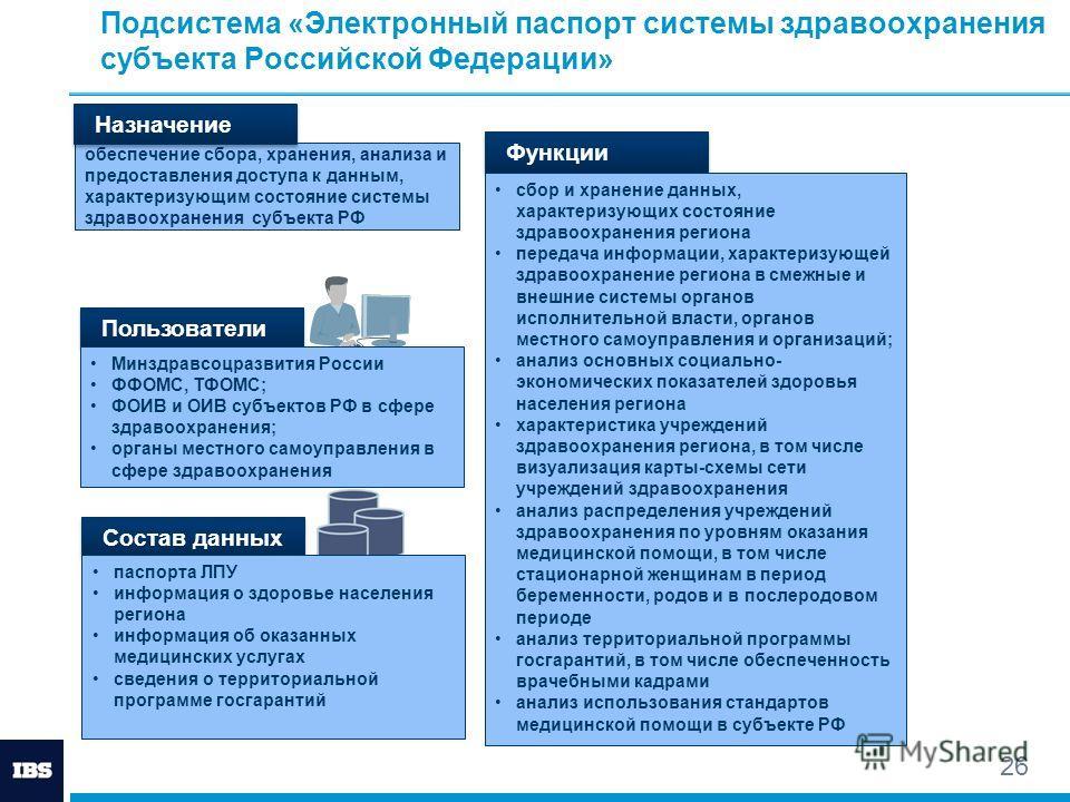 26 Подсистема «Электронный паспорт системы здравоохранения субъекта Российской Федерации» обеспечение сбора, хранения, анализа и предоставления доступа к данным, характеризующим состояние системы здравоохранения субъекта РФ Пользователи Минздравсоцра