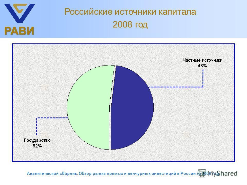 РАВИ Российские источники капитала 2008 год Аналитический сборник. Обзор рынка прямых и венчурных инвестиций в России за 2008 год.