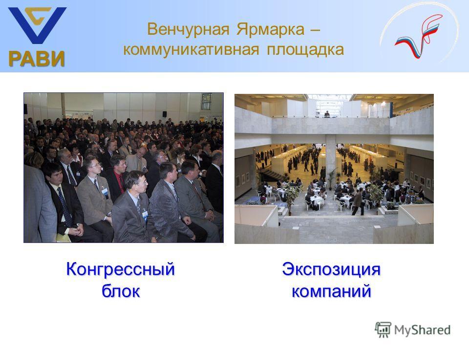 РАВИ Венчурная Ярмарка – коммуникативная площадка Экспозиция компаний Конгрессныйблок