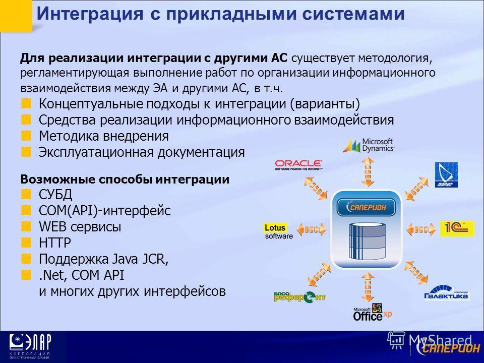 Для реализации интеграции с другими АС существует методология, регламентирующая выполнение работ по организации информационного взаимодействия между ЭА и другими АС, в т.ч. Концептуальные подходы к интеграции (варианты) Средства реализации информацио