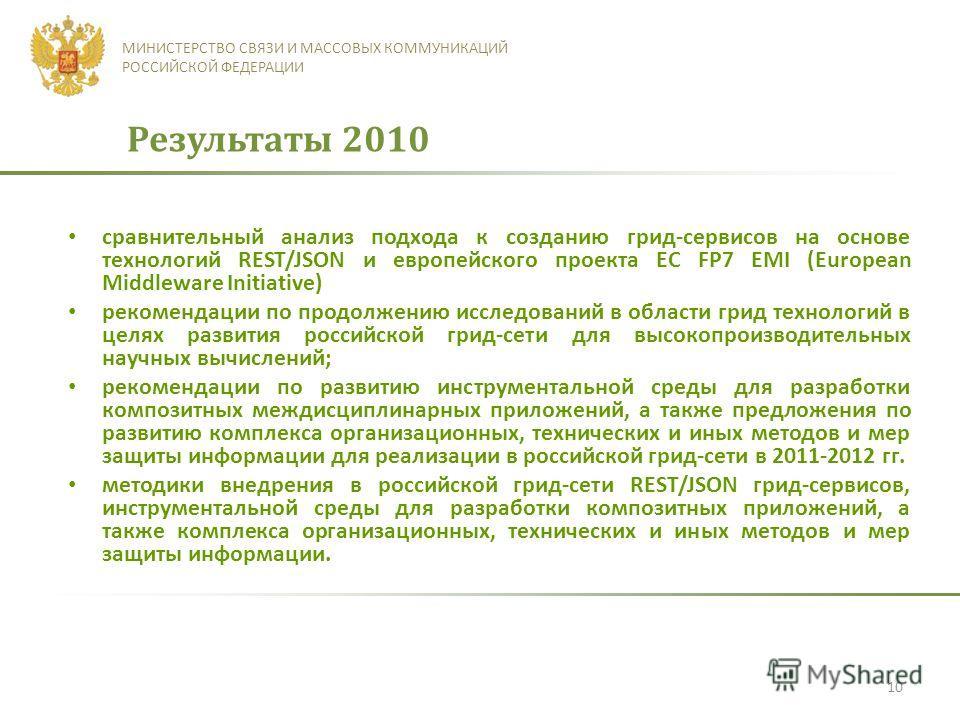 10 МИНИСТЕРСТВО СВЯЗИ И МАССОВЫХ КОММУНИКАЦИЙ РОССИЙСКОЙ ФЕДЕРАЦИИ Результаты 2010 сравнительный анализ подхода к созданию грид-сервисов на основе технологий REST/JSON и европейского проекта EC FP7 EMI (European Middleware Initiative) рекомендации по